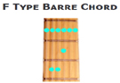 Pentatonic Scale Barre Chord Relationships